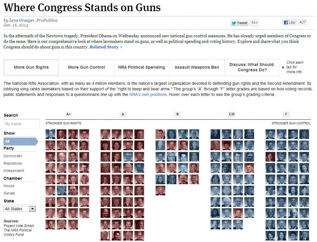 Simple, interactive graphic on gun control