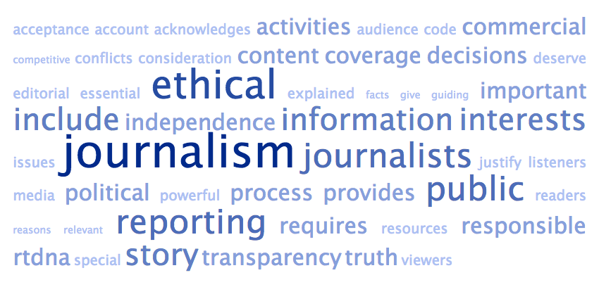 Word cloud created from new RTDNA Code of Ethics.