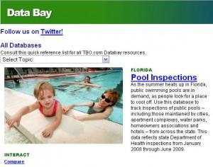 tbo-databay