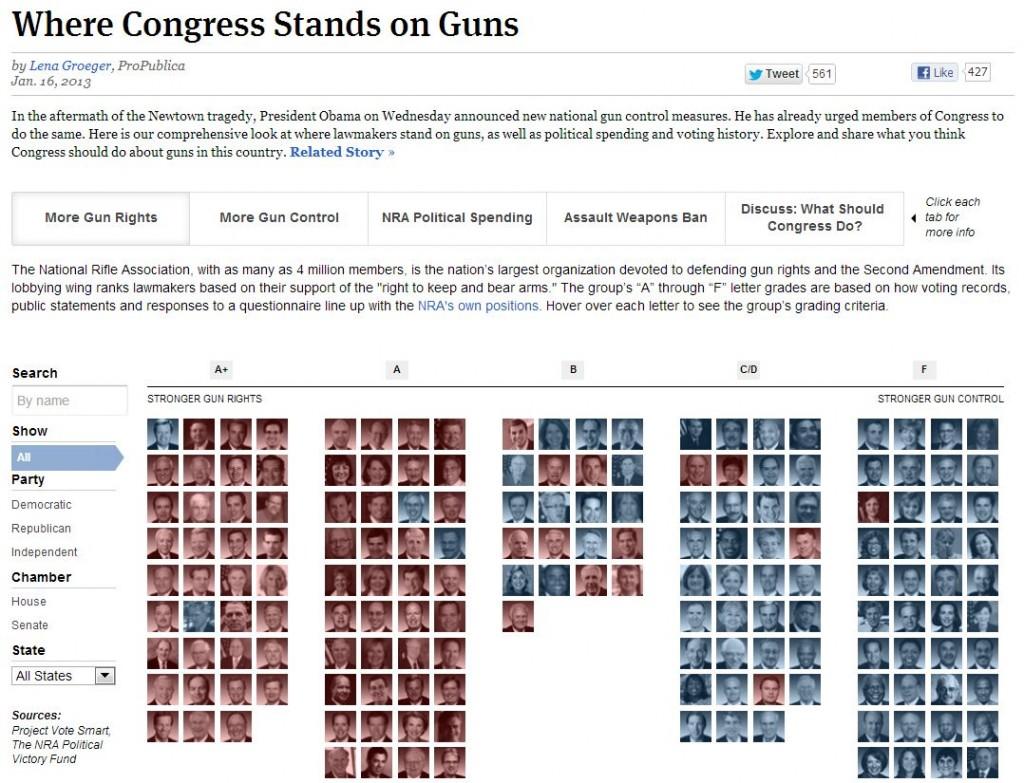 ProPublica-guns